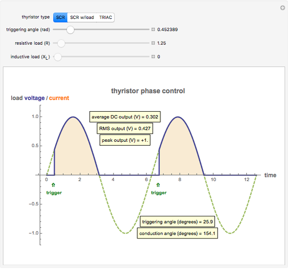 AC Thyristor Operation - Wolfram Demonstrations Project