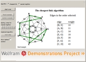 Algorithms for Finding Hamilton Circuits in Complete Graphs