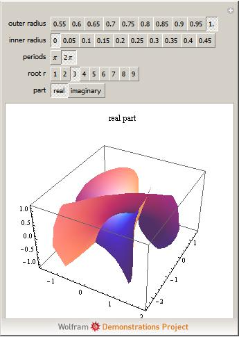 Minimal surface from wolfram mathworld an enneper weierstrass minimal surface ccuart Choice Image