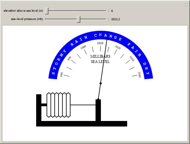 Aneroid Barometer Wolfram Demonstrations Project