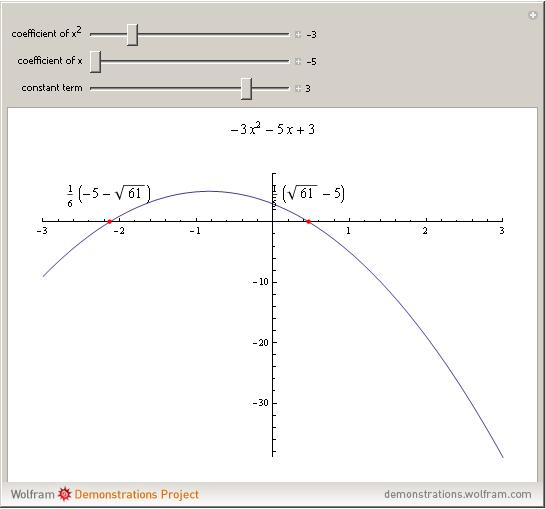how to turn a quadratic into turning point form