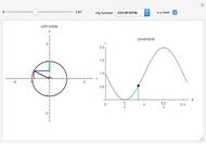 Trigonometry in Quadrant I - Wolfram Demonstrations Project