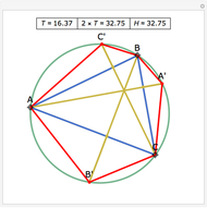 A Hexagon with Opposite Sides Parallel - Wolfram Demonstrations Project