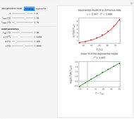 Brix Corrections for Citric Acid and Temperature - Wolfram