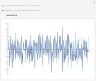 Mean-Reverting Random Walks - Wolfram Demonstrations Project