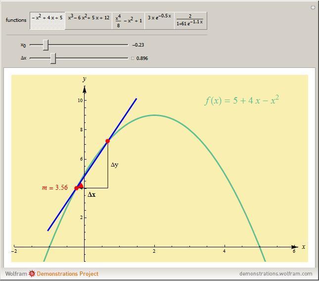 how to find average rate of change of a function