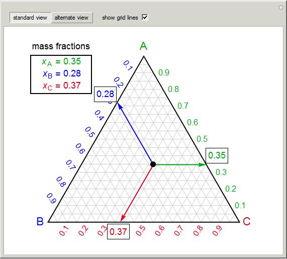 Basic Ternary Phase Diagram Learncheme University Of Colorado