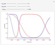 Bayesian Distribution of Sample Mean - Wolfram