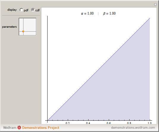 inverse normal pdf in mathematica