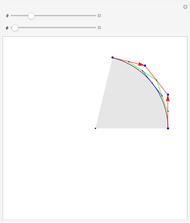 Bézier Curve by de Casteljau's Algorithm - Wolfram Demonstrations