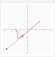 Bézier Curve by de Casteljau's Algorithm - Wolfram