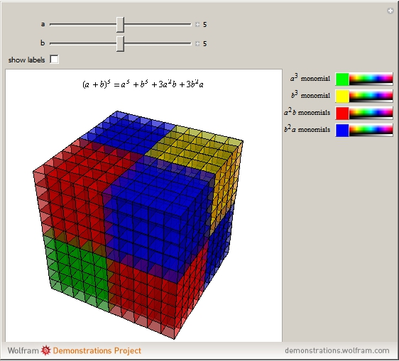 Cube of a binomial steps