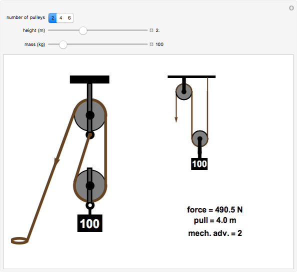 Block and Tackle - Wolfram Demonstrations Project