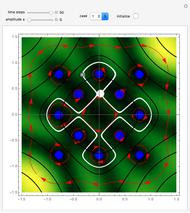 Nodal Points in Bohmian Mechanics - Wolfram Demonstrations