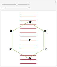 Basic Structure Plane Orientation And Facetting In The Face