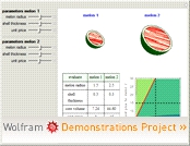 """Buying Watermelons Intelligently"" from the Wolfram Demonstrations Project"