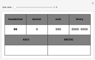 Byte Value Display (Maybe It Is EBCDIC?) - Wolfram