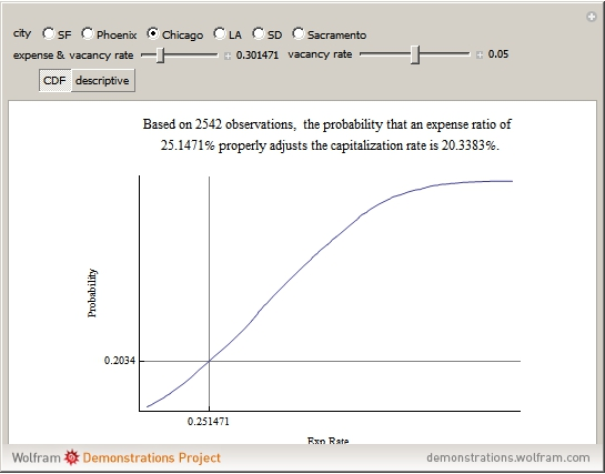 real analysis and probability 2002 pdf