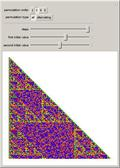 Cellular Automata Based on Permutation Groups