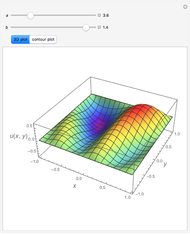 Chebyshev Collocation Method for 2D Boundary Value Problems