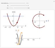 Synchronization of Coupled Phase Oscillators - Wolfram