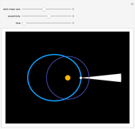 Kepler's Second Law - Wolfram Demonstrations Project
