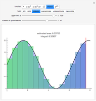 Area Under a Curve - Wolfram Demonstrations Project