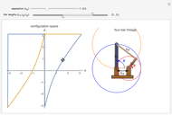 Coupler Curve Atlas for the Four-Bar Linkage - Wolfram