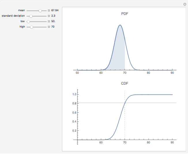 Connecting the CDF and the PDF - Wolfram Demonstrations Project