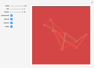 Ant Colony Optimization (ACO) - Wolfram Demonstrations Project