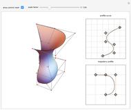 Algorithm for Bicubic Nonuniform B-Spline Surface