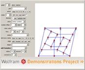 Constructing and Manipulating Graphs