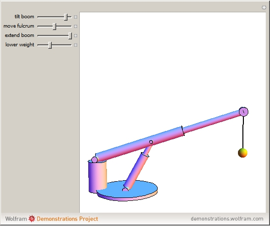 Principle Of Hydraulic Crane Project : Wolfram demonstrations project