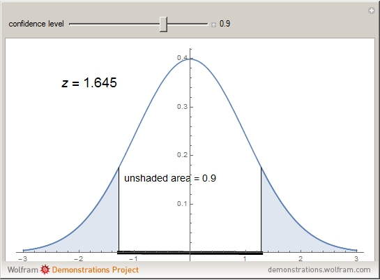 Understanding SAT Scores - The College Board