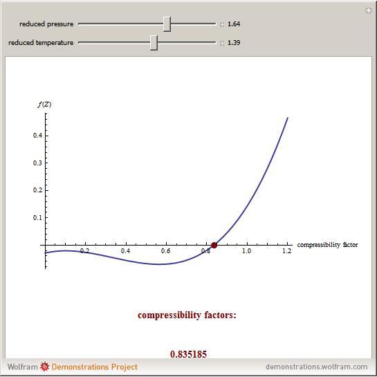 compressibility factor. details compressibility factor