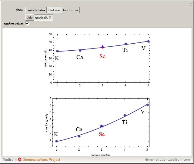javascript find index of element phpsourcecode net