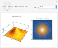 Curves of Steepest Descent for 3D Functions - Wolfram Demonstrations