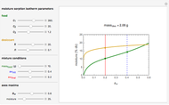Wet and Dry Basis Moisture Content - Wolfram Demonstrations