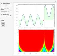 Wavelet Shrinkage Denoising - Wolfram Demonstrations Project