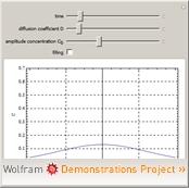 Diffusion in One Dimension