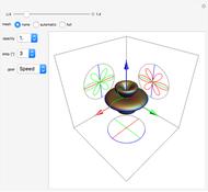 Dipole Antenna Radiation Pattern - Wolfram Demonstrations Project
