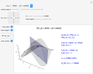 Tangent Planes on a 3D Graph - Wolfram Demonstrations Project