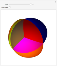 three sphere