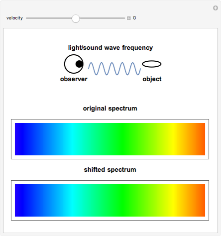 Doppler Effect - Wolfram Demonstrations Project