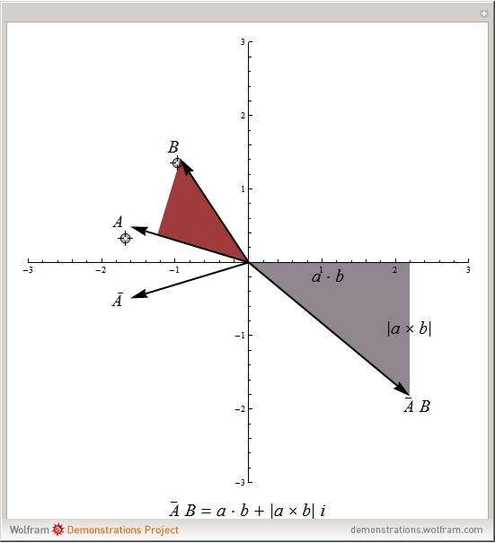 Cross Product -- from Wolfram MathWorld