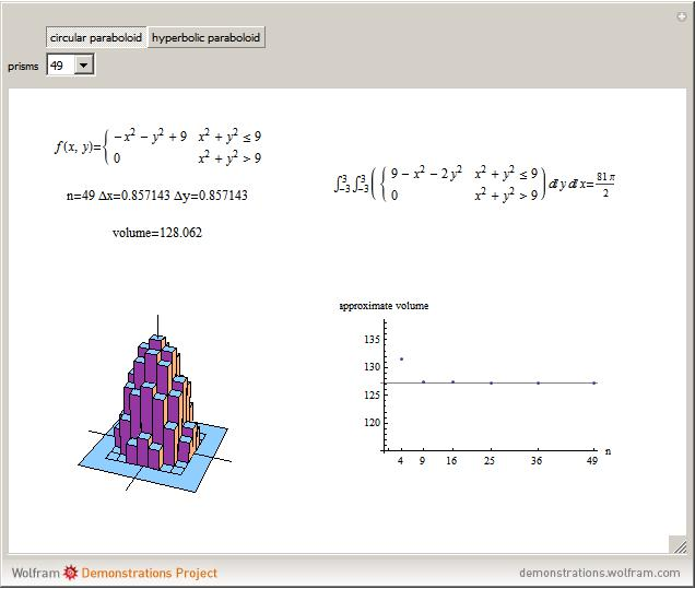 Инеграл в математике
