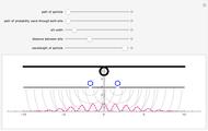 Causal Interpretation for an Electron Passing through Two Narrow