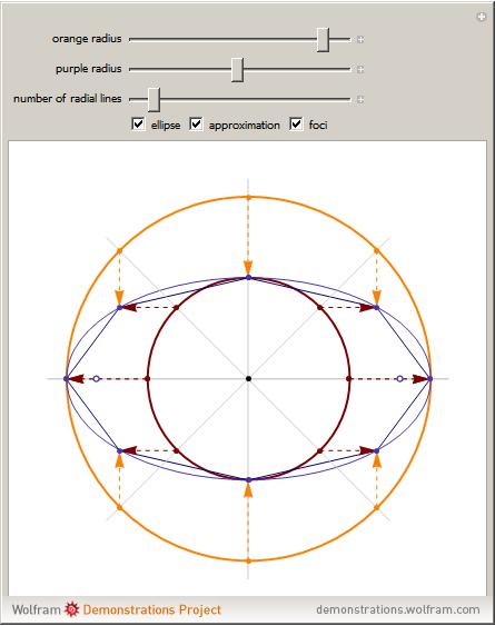 Drawing Lines Using Html : Wolfram demonstrations project