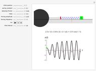 Driven Damped Oscillator - Wolfram Demonstrations Project