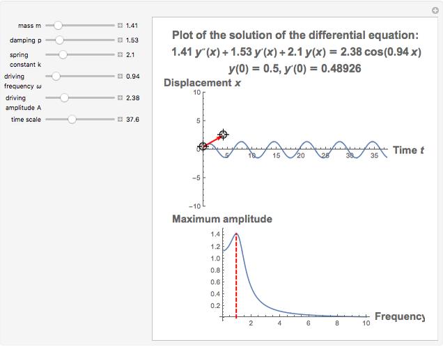 Driven Damped Oscillator with Resonance Effect - Wolfram